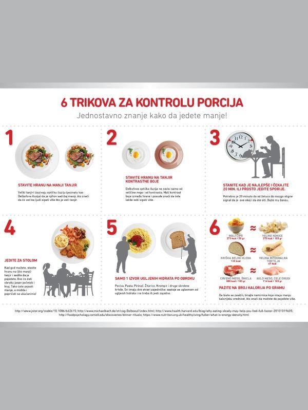 6 trikova za kontrolu porcija